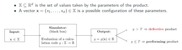 Numerical_simulation